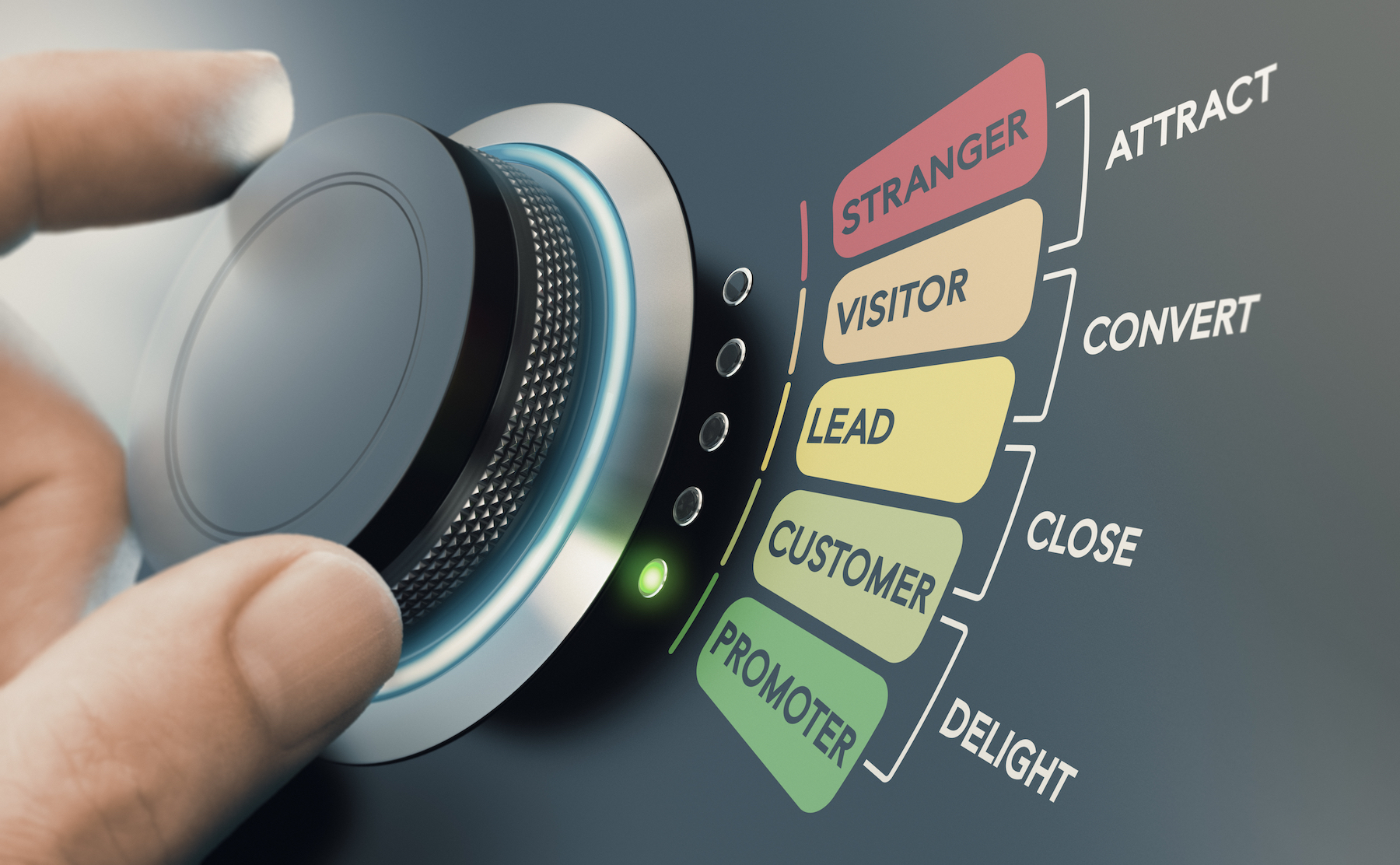 Conversational Marketing: What It Is and How to Use It