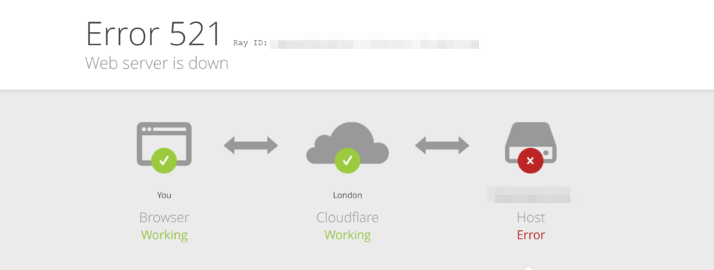 How to Fix Error 521 with WordPress and Cloudflare